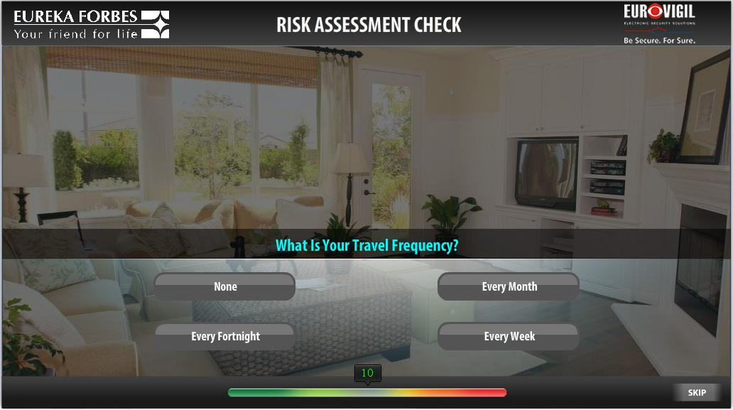 Valuable Tips for DIY Risk Assessment and Ensure Safety for New Homeowners